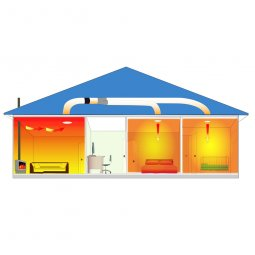 Heat Trans - Two Room Heat Transfer Kit